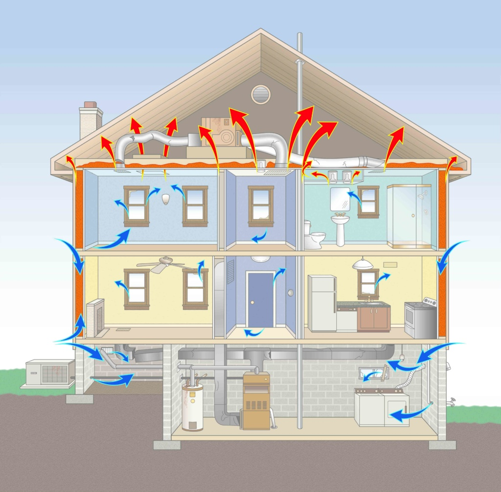 air duct sealing hall county
